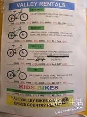 腳踏車出租價格